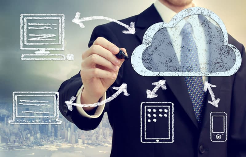 How the cloud can help your business