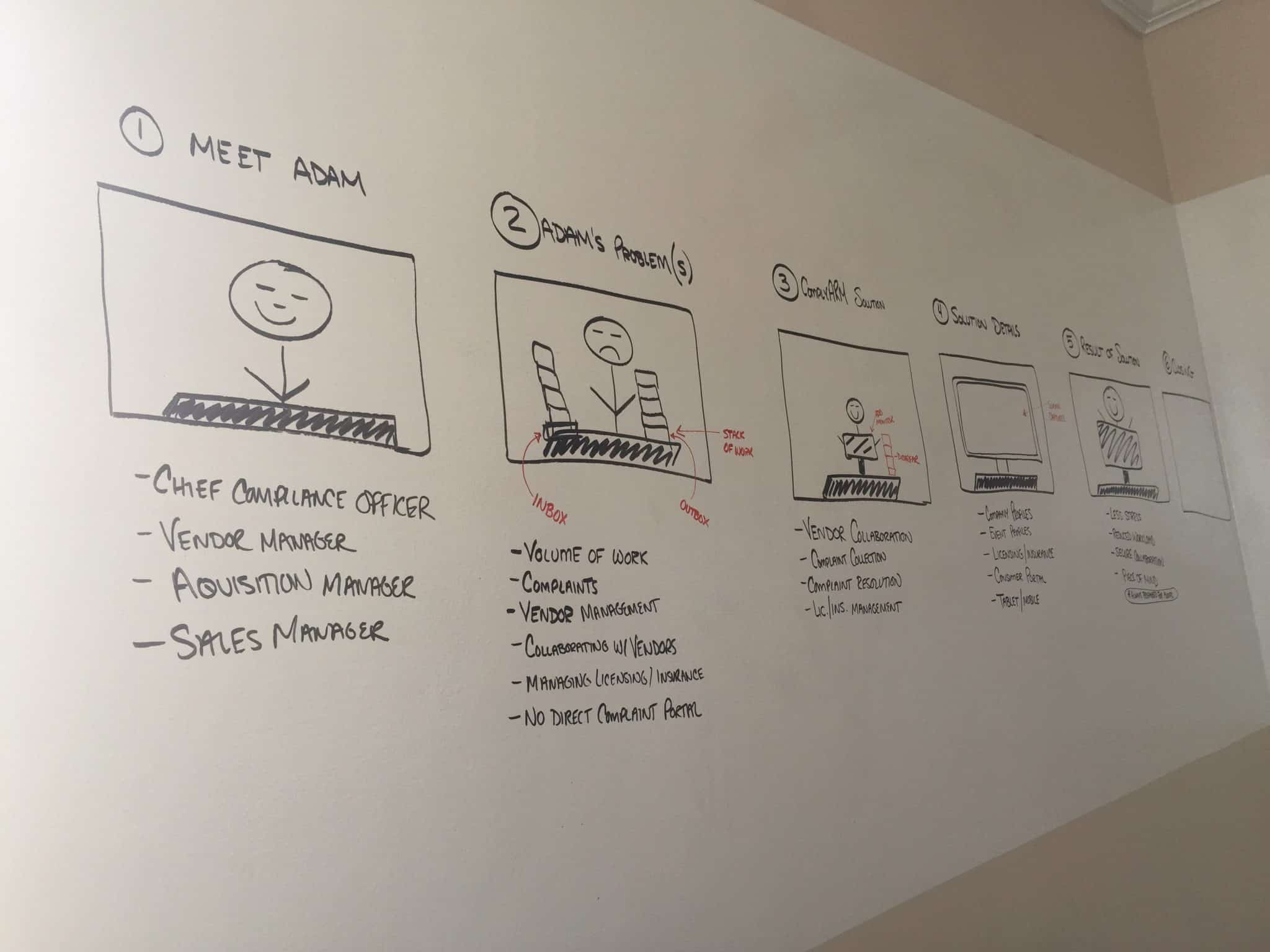 YouTube Animated Video, Whiteboard